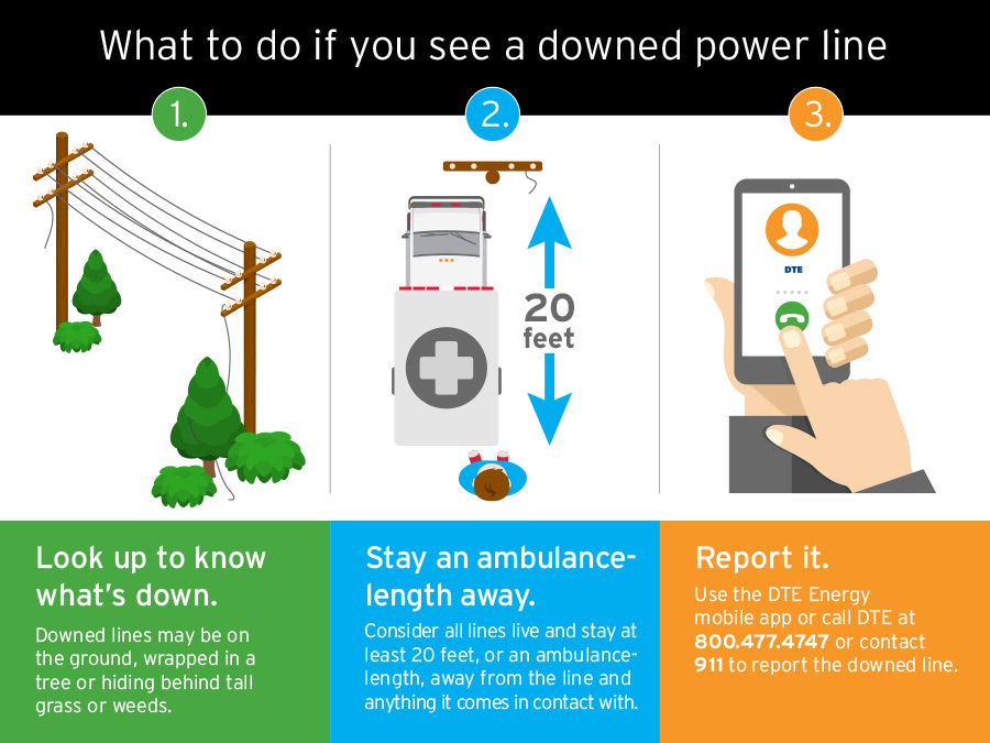 Dte Energy Electrical Safety