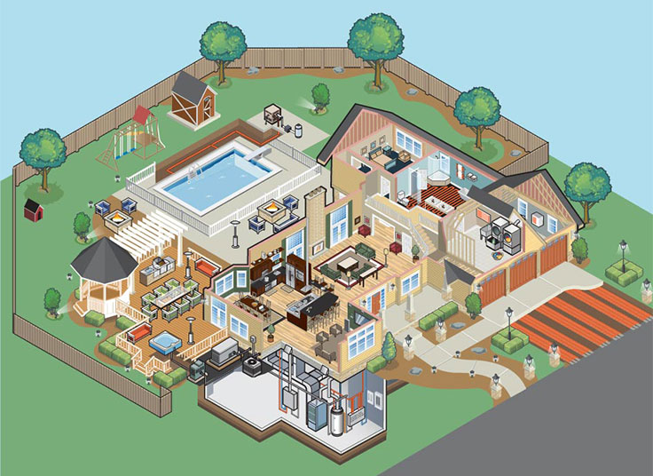 Ideal energy home map